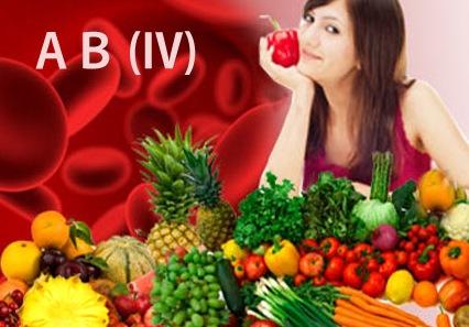Верить ли в «диеты крови»